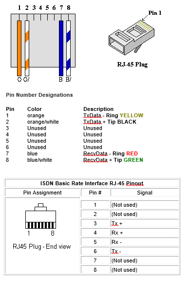 t1 rj45 wiring wiring diagrams rj-48c wiring 56k rj45 wiring diagram wiring diagrams rj 48 wiring for t1 s&f communications llc wiring